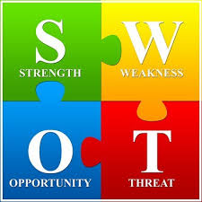 swot-puzzle